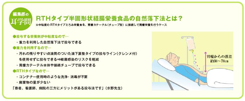 経 鼻 経 管 栄養 看護