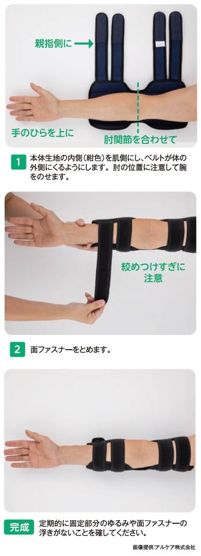 エルボーフィックス・忍 装着方法
